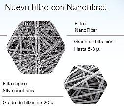 medio_filtrante_nanofiber